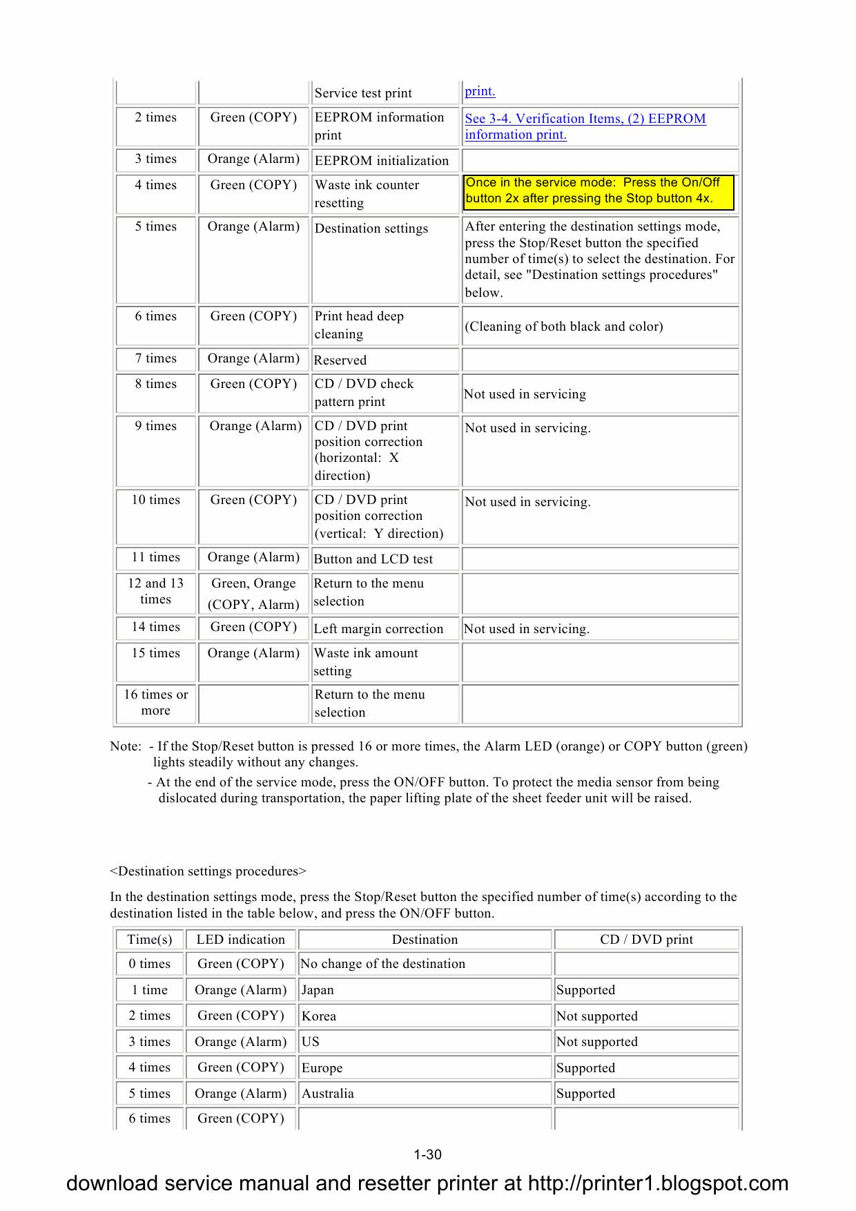 Canon PIXMA MP500 Service Manual-6